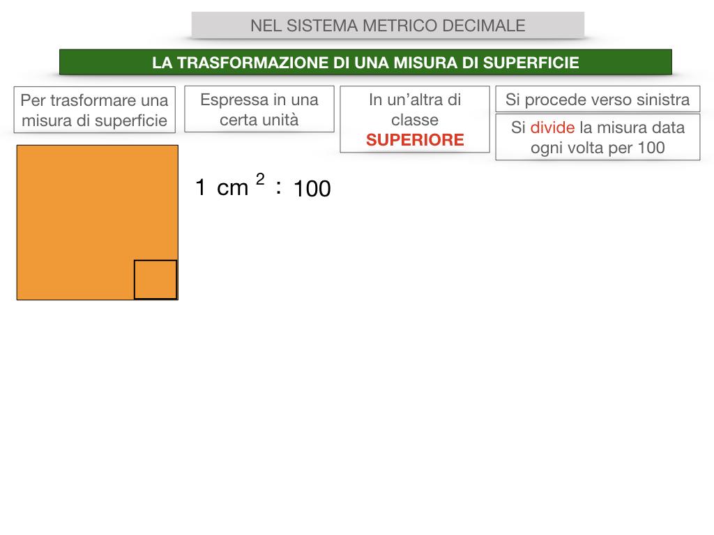 2. LA MISURA DI UNA SUPERFICIE_SIMULAZIONE.096