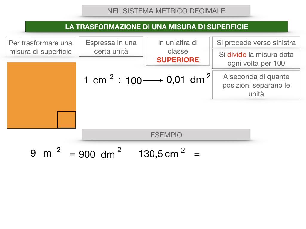 2. LA MISURA DI UNA SUPERFICIE_SIMULAZIONE.102