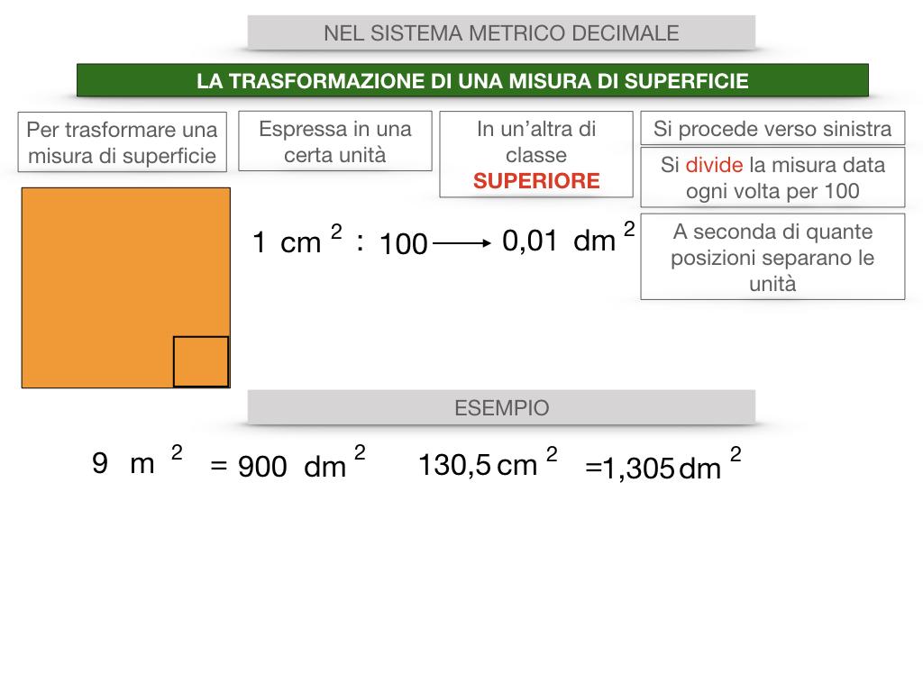 2. LA MISURA DI UNA SUPERFICIE_SIMULAZIONE.103