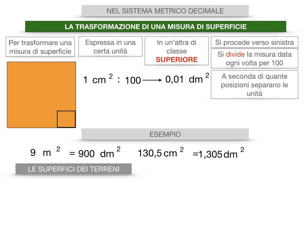 2. LA MISURA DI UNA SUPERFICIE_SIMULAZIONE.104