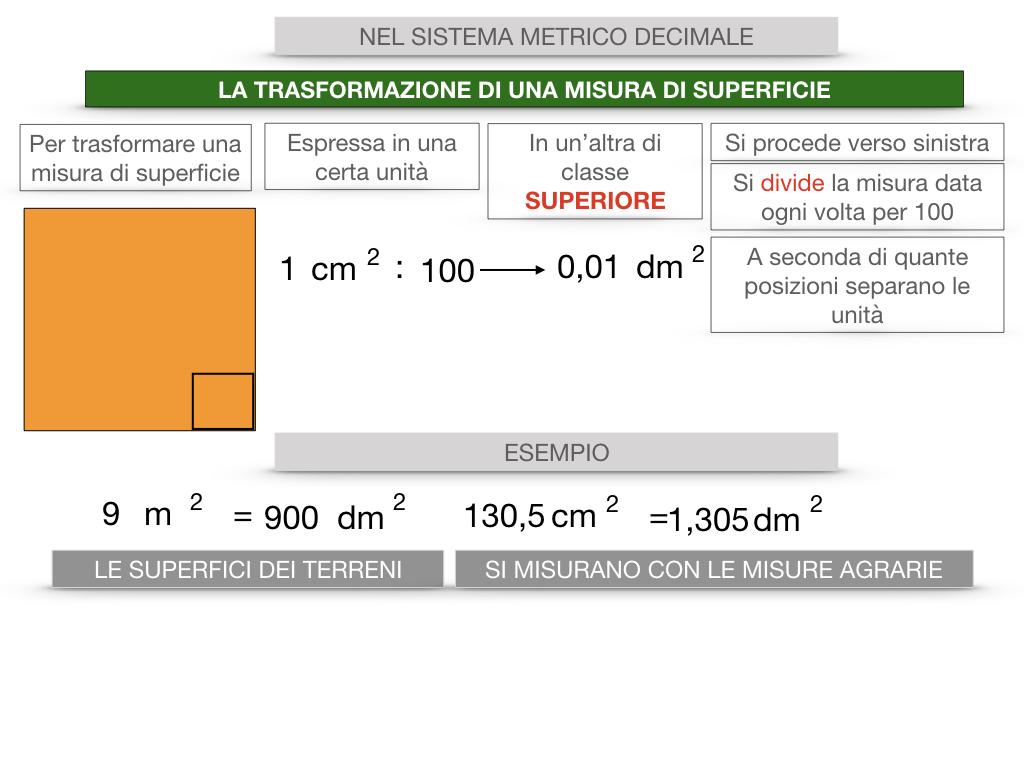 2. LA MISURA DI UNA SUPERFICIE_SIMULAZIONE.105