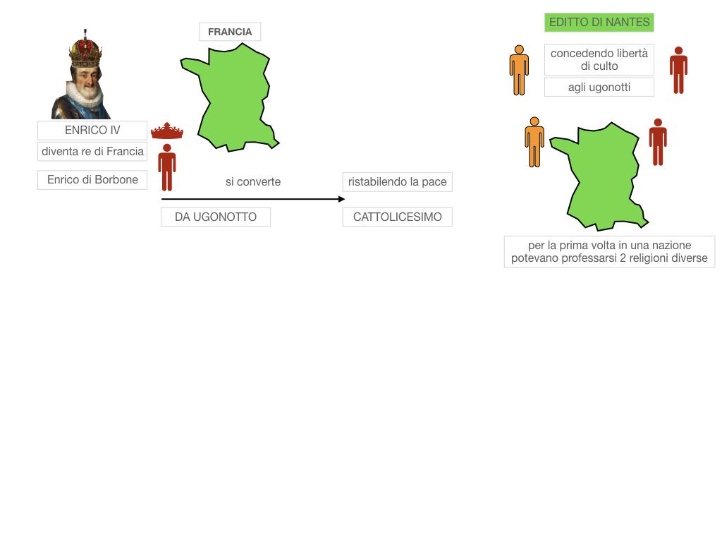 20. DIVISIONI RELIGIOSE E CONFLITTI _SIMULAZIONE.029