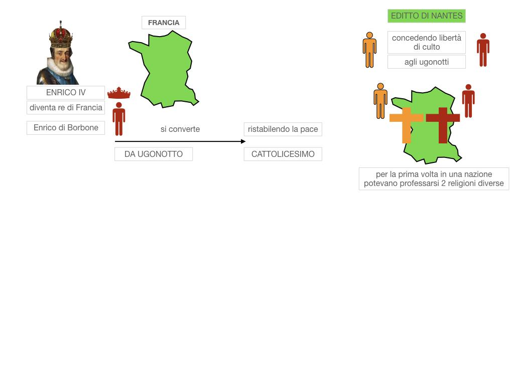 20. DIVISIONI RELIGIOSE E CONFLITTI _SIMULAZIONE.030