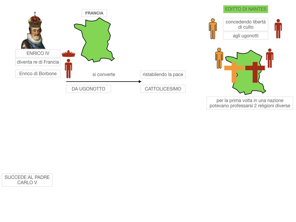 20. DIVISIONI RELIGIOSE E CONFLITTI _SIMULAZIONE.031