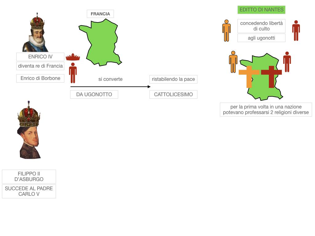 20. DIVISIONI RELIGIOSE E CONFLITTI _SIMULAZIONE.032