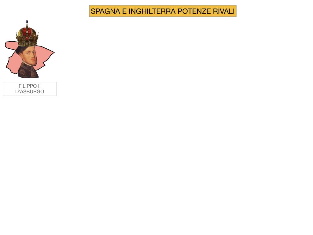 21. SPAGNA E INGHILTERRA POTENZE RIVALI _SIMULAZIONE.002