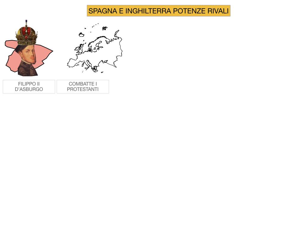21. SPAGNA E INGHILTERRA POTENZE RIVALI _SIMULAZIONE.003