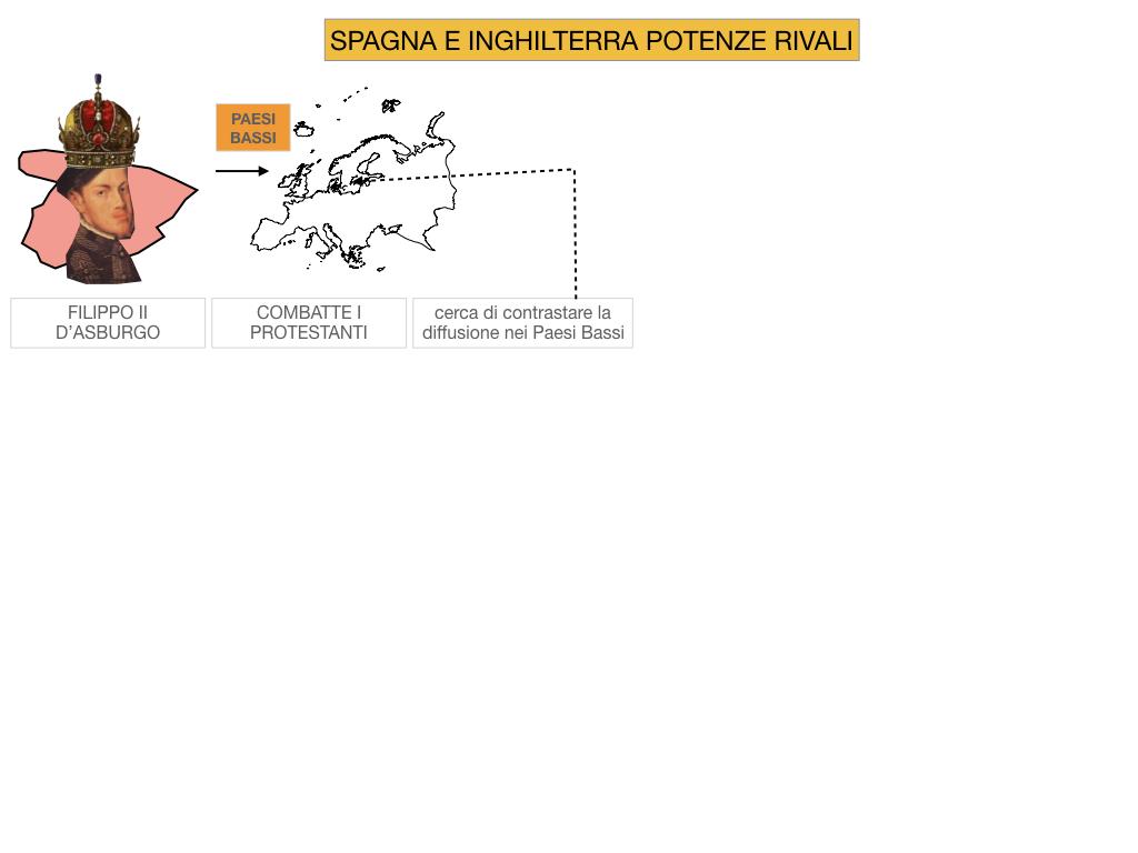 21. SPAGNA E INGHILTERRA POTENZE RIVALI _SIMULAZIONE.004
