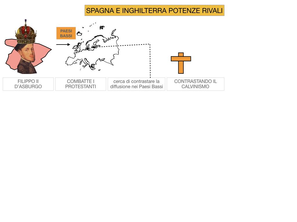 21. SPAGNA E INGHILTERRA POTENZE RIVALI _SIMULAZIONE.005