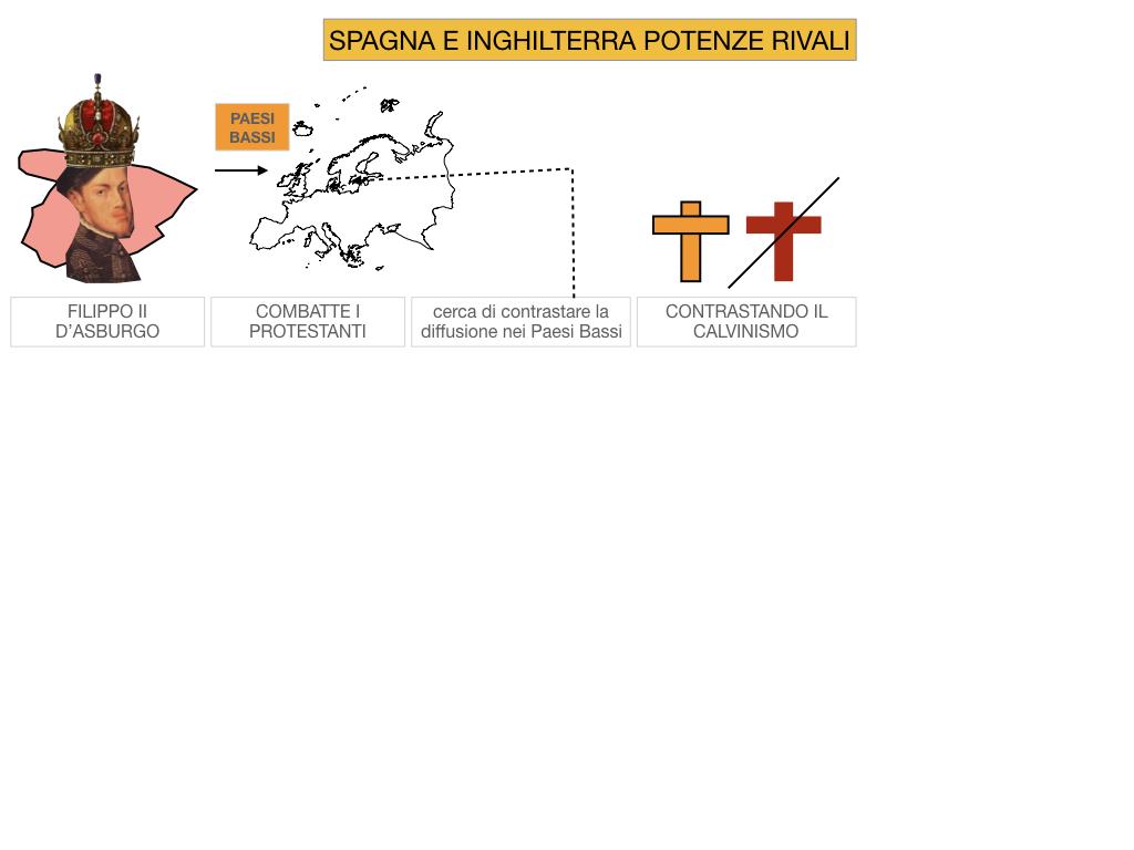 21. SPAGNA E INGHILTERRA POTENZE RIVALI _SIMULAZIONE.006