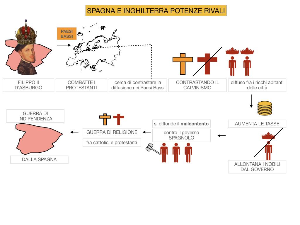 21. SPAGNA E INGHILTERRA POTENZE RIVALI _SIMULAZIONE.015