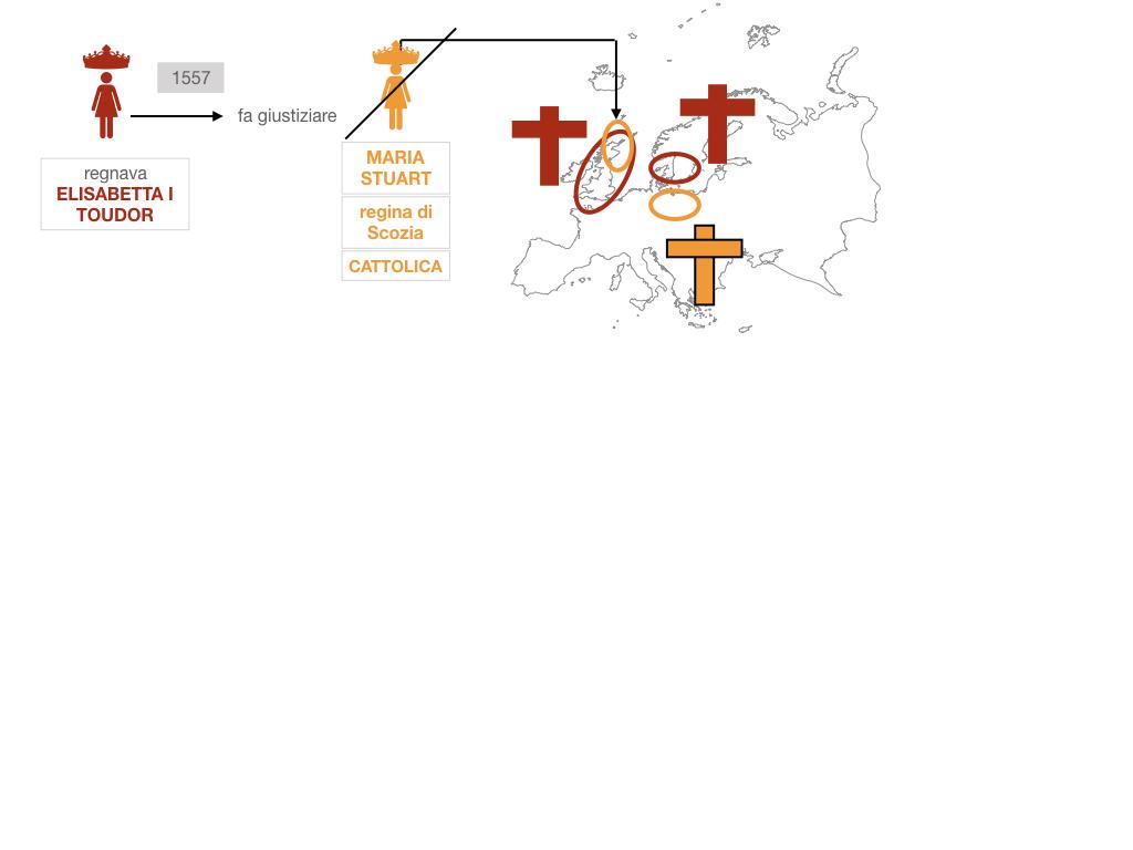 21. SPAGNA E INGHILTERRA POTENZE RIVALI _SIMULAZIONE.061