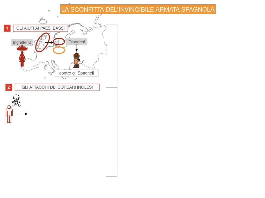 21. SPAGNA E INGHILTERRA POTENZE RIVALI _SIMULAZIONE.076