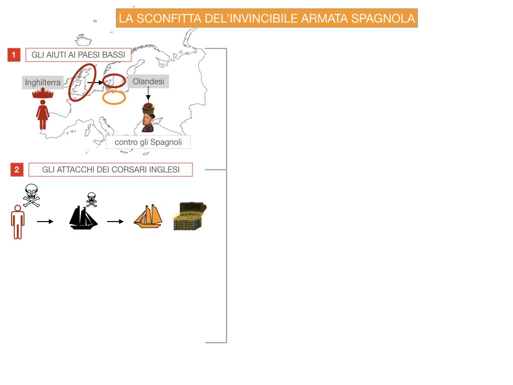 21. SPAGNA E INGHILTERRA POTENZE RIVALI _SIMULAZIONE.077