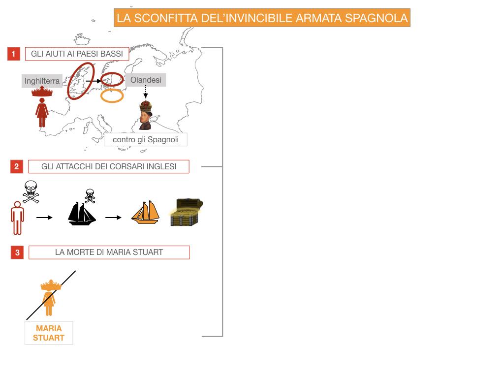 21. SPAGNA E INGHILTERRA POTENZE RIVALI _SIMULAZIONE.078