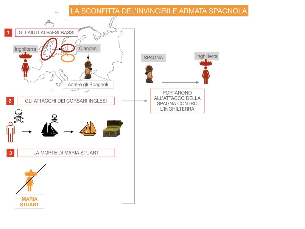 21. SPAGNA E INGHILTERRA POTENZE RIVALI _SIMULAZIONE.080