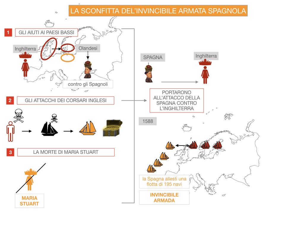 21. SPAGNA E INGHILTERRA POTENZE RIVALI _SIMULAZIONE.083