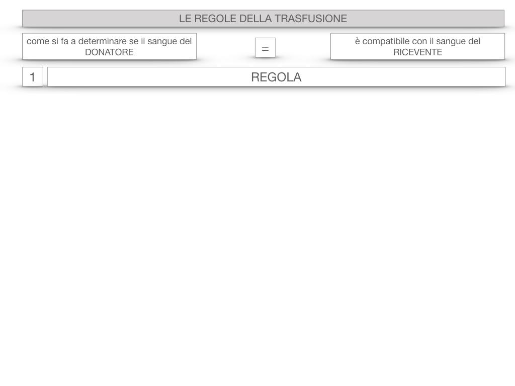 22. LE REGOLE DELLA TRASFUSIONE_SIMULAZIONE.005