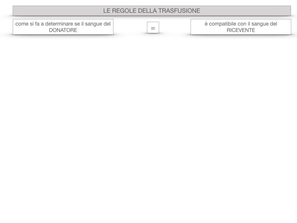22. LE REGOLE DELLA TRASFUSIONE_SIMULAZIONE.013