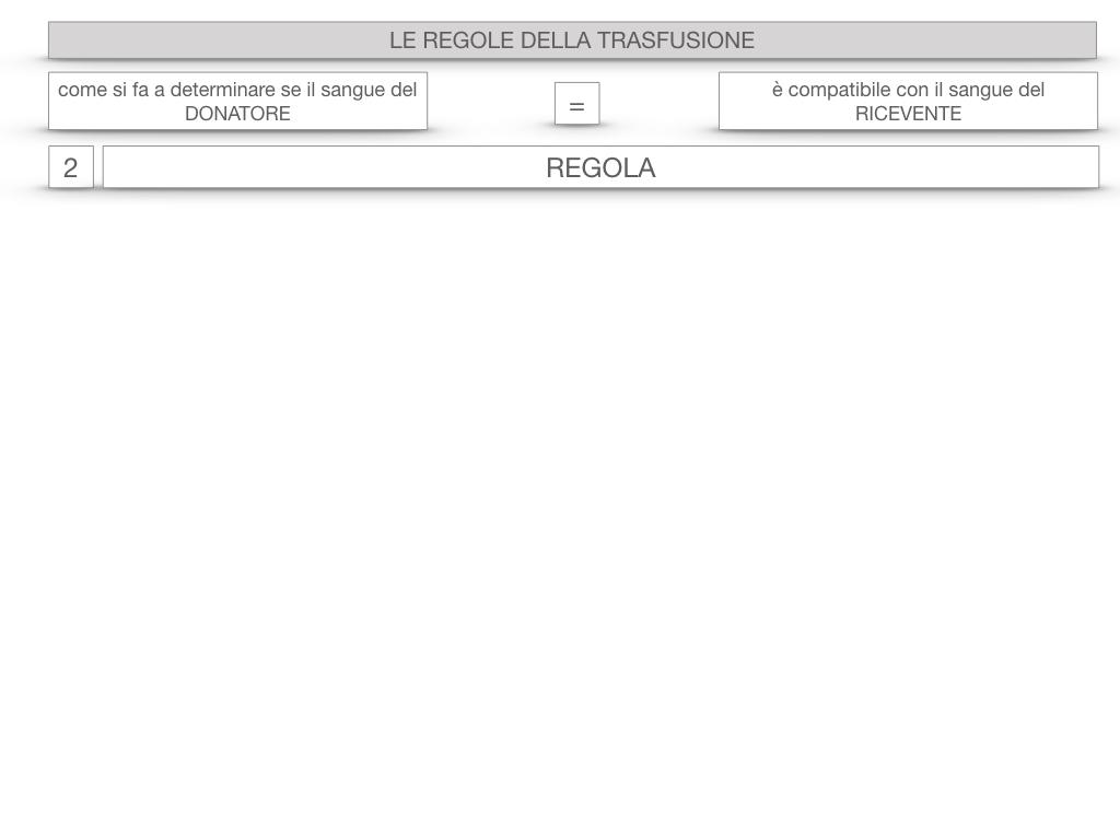 22. LE REGOLE DELLA TRASFUSIONE_SIMULAZIONE.050