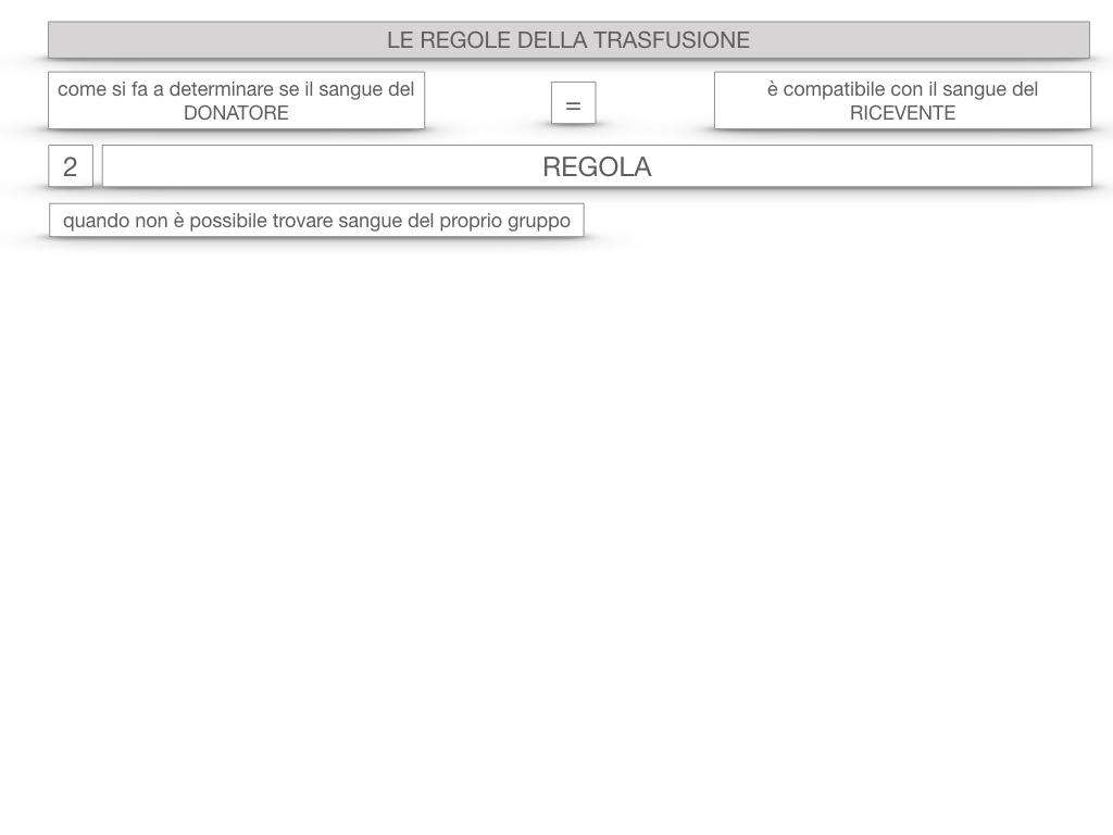 22. LE REGOLE DELLA TRASFUSIONE_SIMULAZIONE.051
