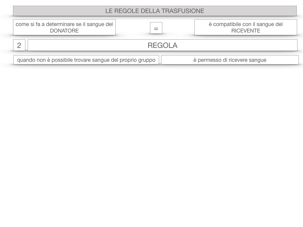 22. LE REGOLE DELLA TRASFUSIONE_SIMULAZIONE.052