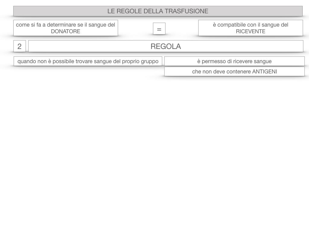 22. LE REGOLE DELLA TRASFUSIONE_SIMULAZIONE.053