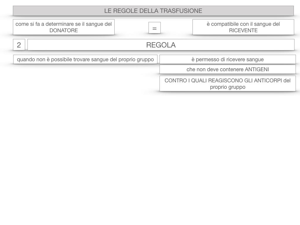 22. LE REGOLE DELLA TRASFUSIONE_SIMULAZIONE.054