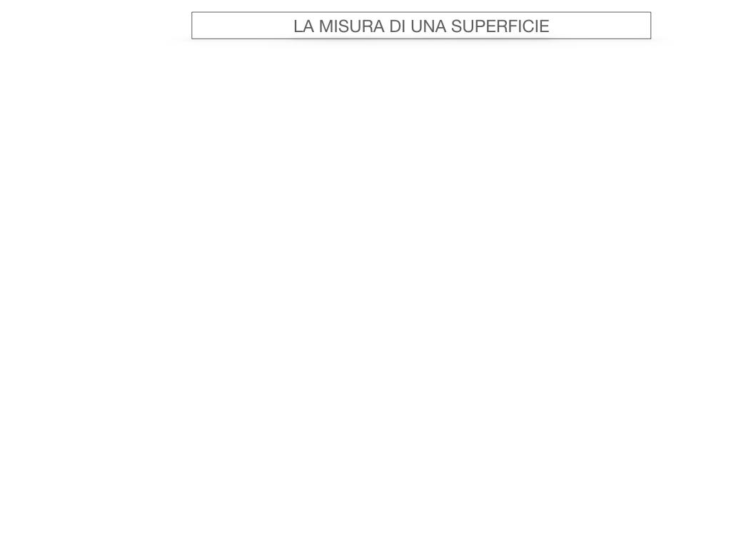 3. L'AREA DEL RETTANGOLO_SIMULAZIONE.001