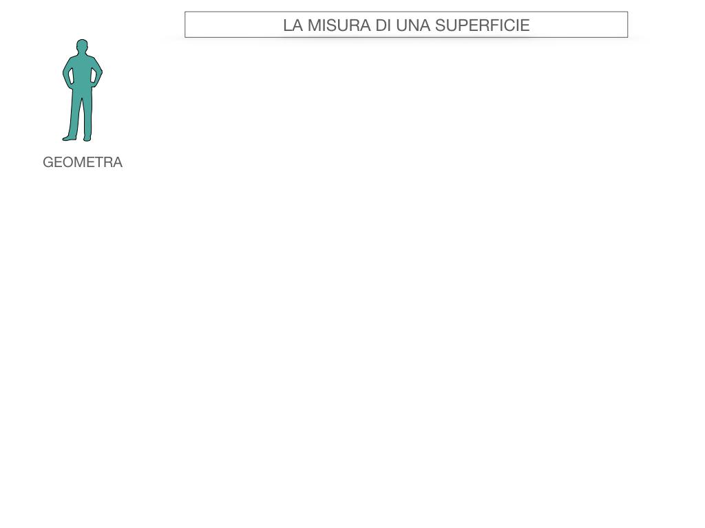 3. L'AREA DEL RETTANGOLO_SIMULAZIONE.002