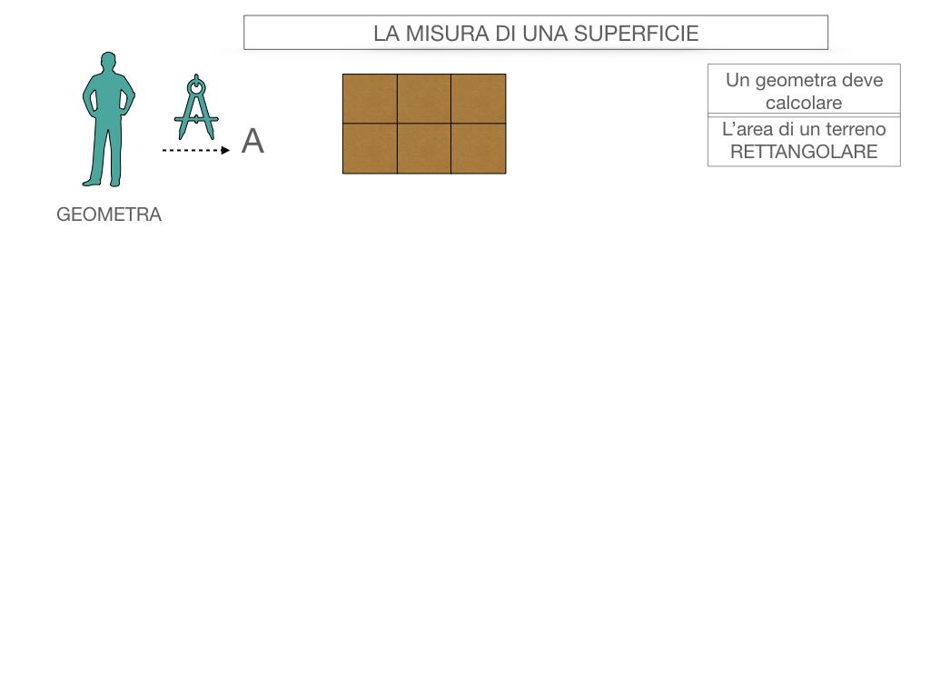 3. L'AREA DEL RETTANGOLO_SIMULAZIONE.004