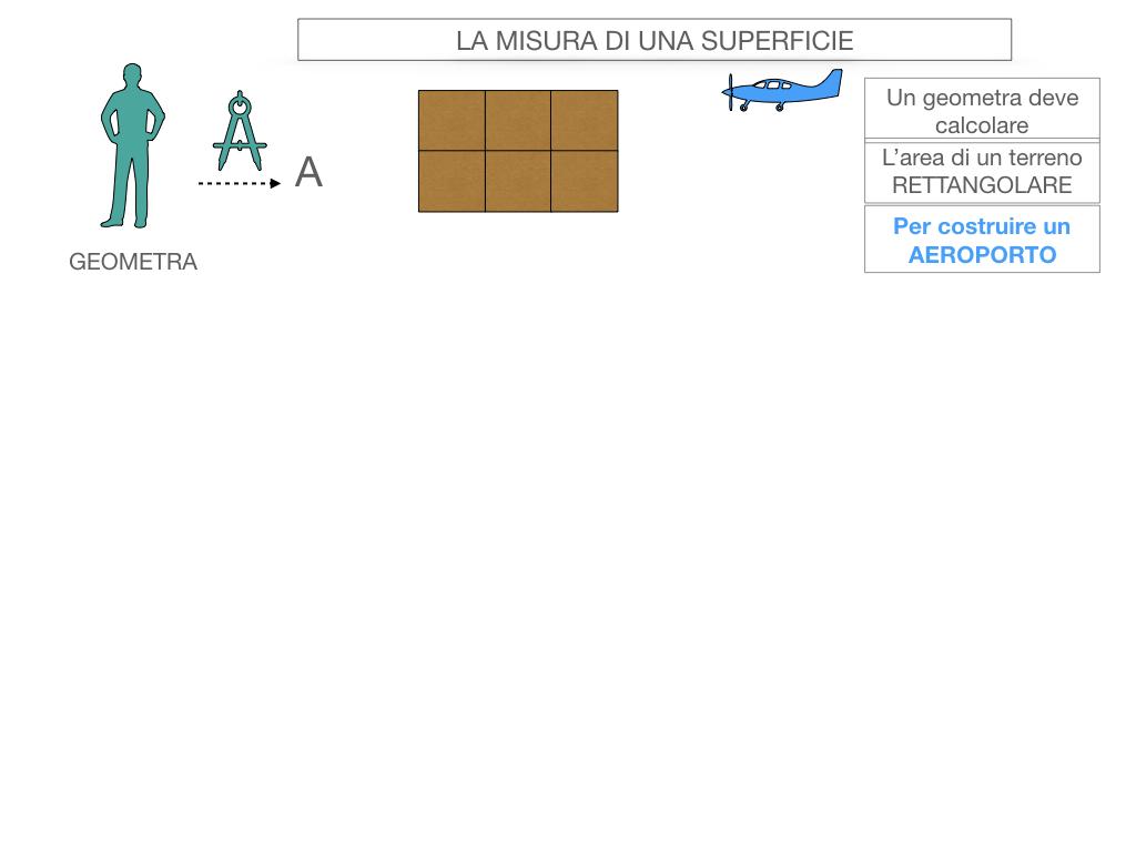 3. L'AREA DEL RETTANGOLO_SIMULAZIONE.005