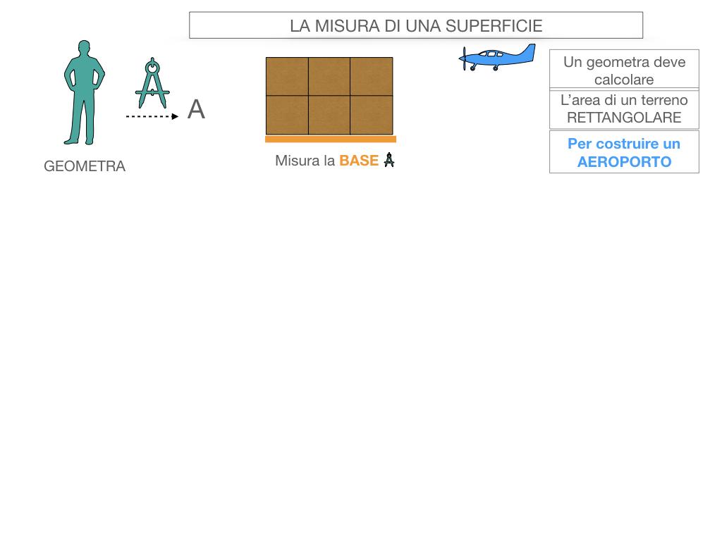 3. L'AREA DEL RETTANGOLO_SIMULAZIONE.006