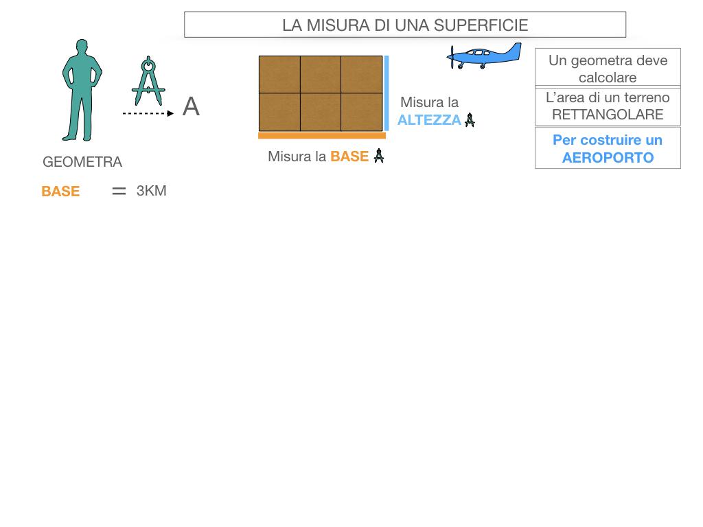 3. L'AREA DEL RETTANGOLO_SIMULAZIONE.008