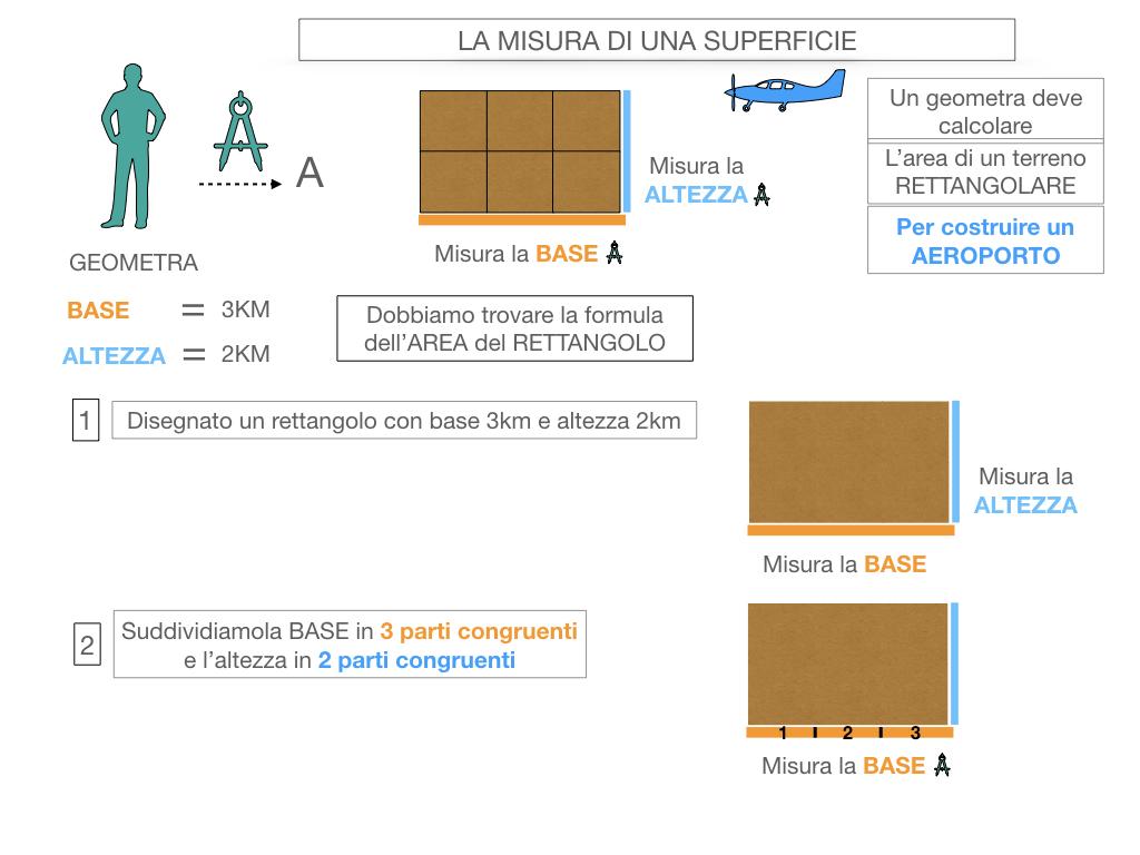 3. L'AREA DEL RETTANGOLO_SIMULAZIONE.017
