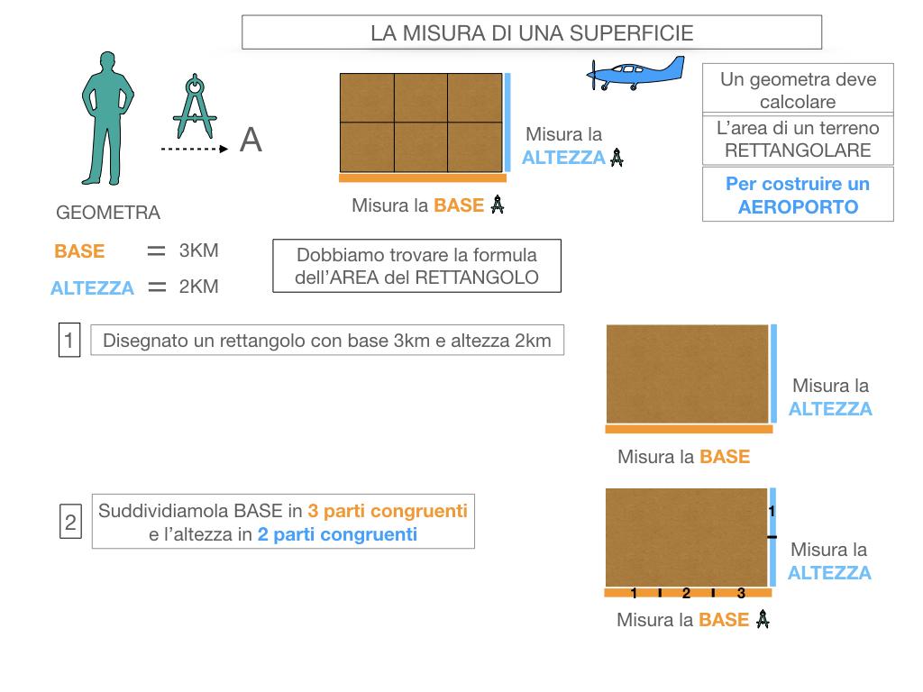 3. L'AREA DEL RETTANGOLO_SIMULAZIONE.018