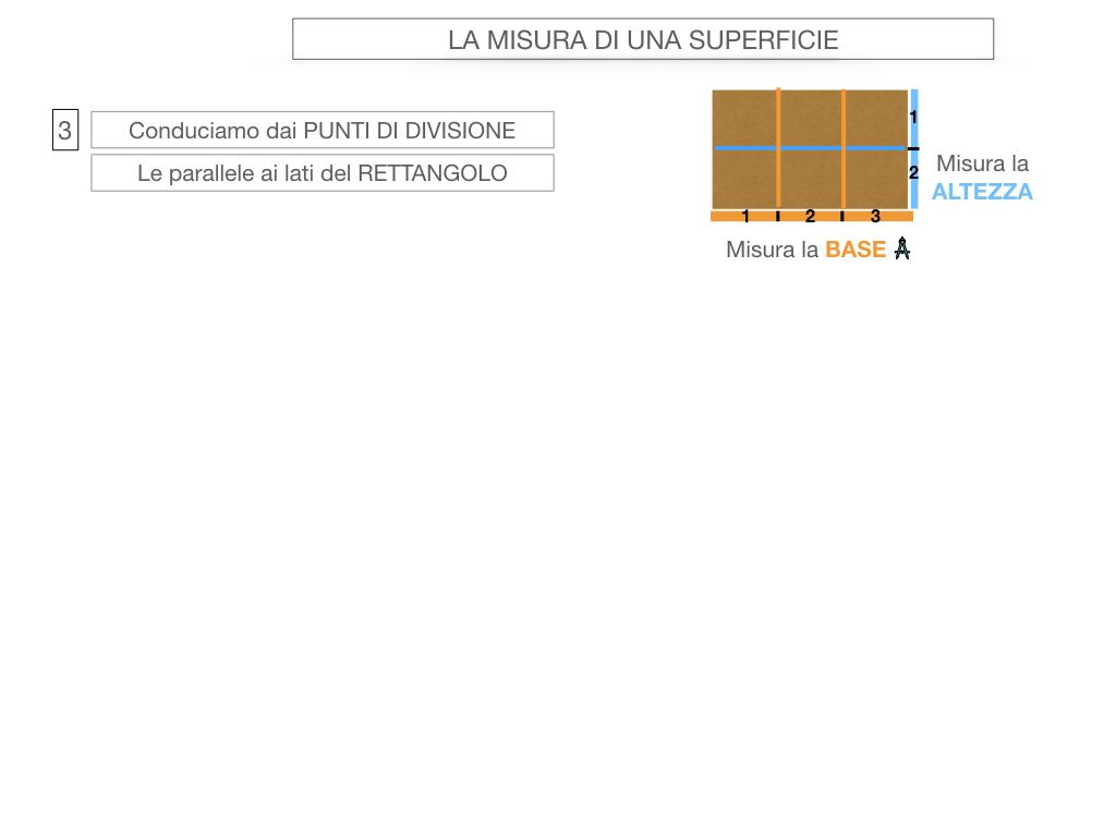 3. L'AREA DEL RETTANGOLO_SIMULAZIONE.024