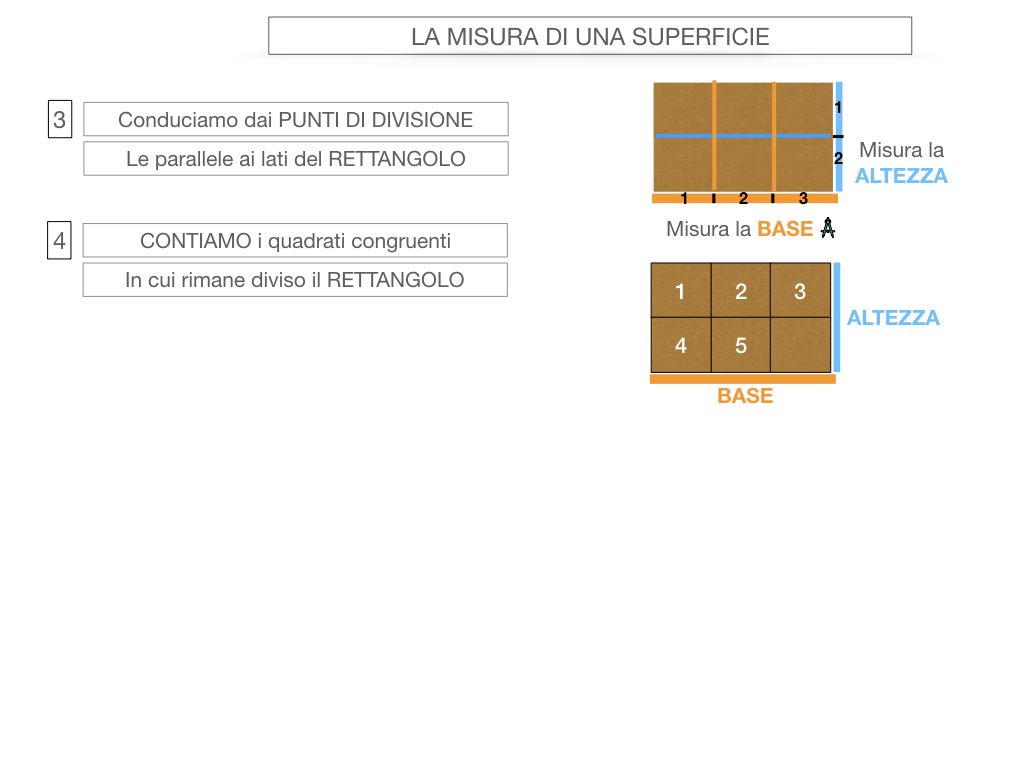 3. L'AREA DEL RETTANGOLO_SIMULAZIONE.029