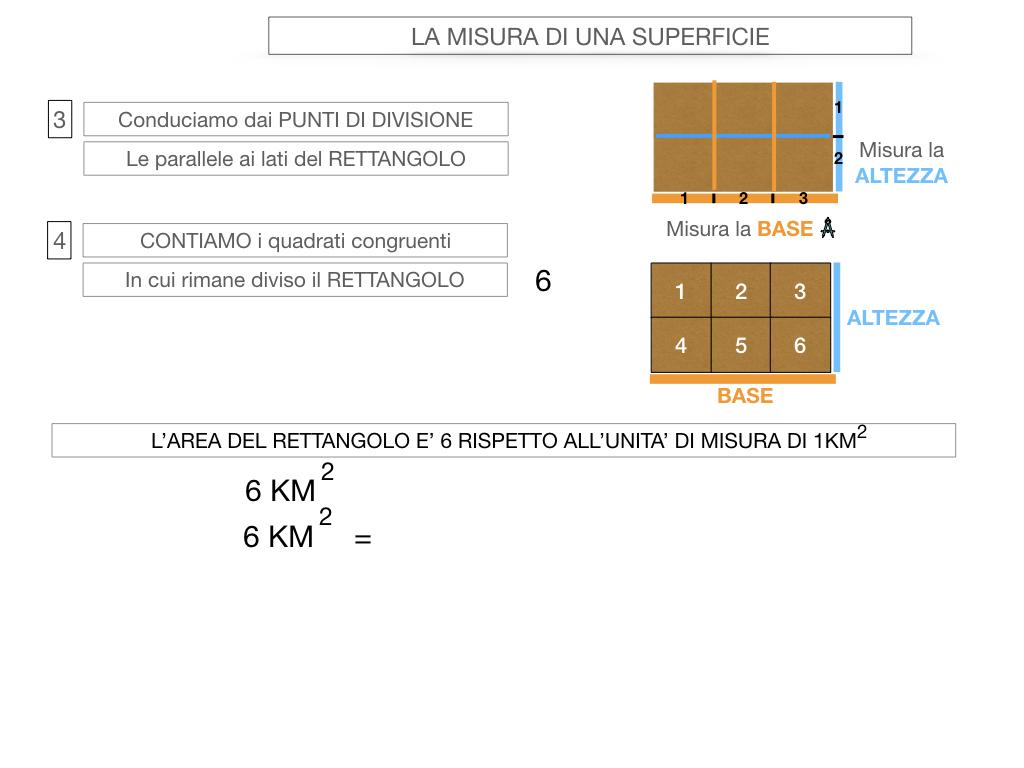3. L'AREA DEL RETTANGOLO_SIMULAZIONE.034