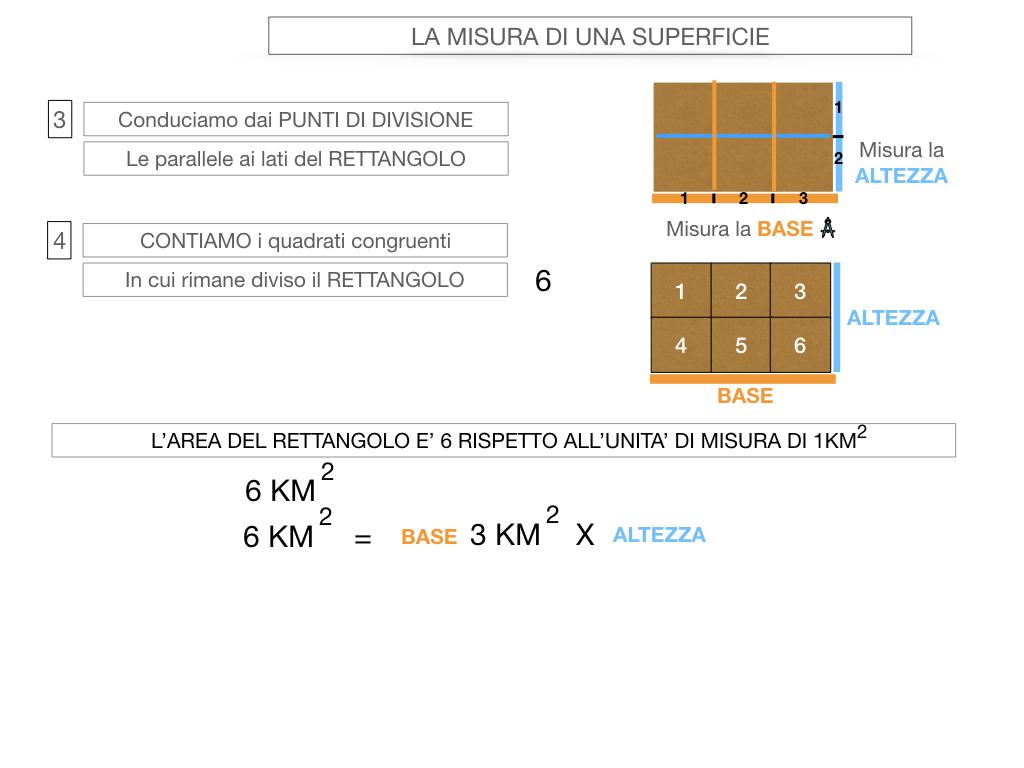3. L'AREA DEL RETTANGOLO_SIMULAZIONE.037
