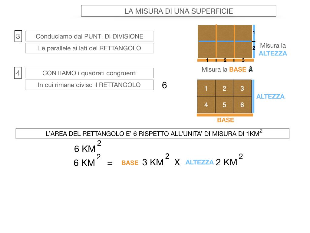 3. L'AREA DEL RETTANGOLO_SIMULAZIONE.038
