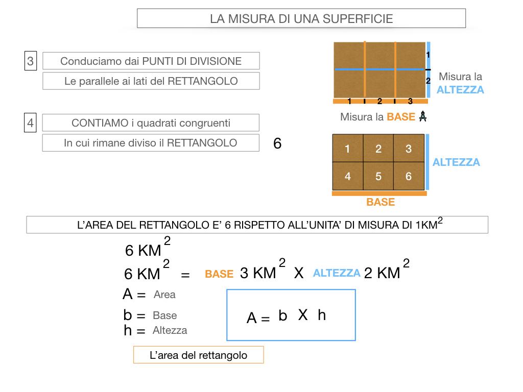 3. L'AREA DEL RETTANGOLO_SIMULAZIONE.042