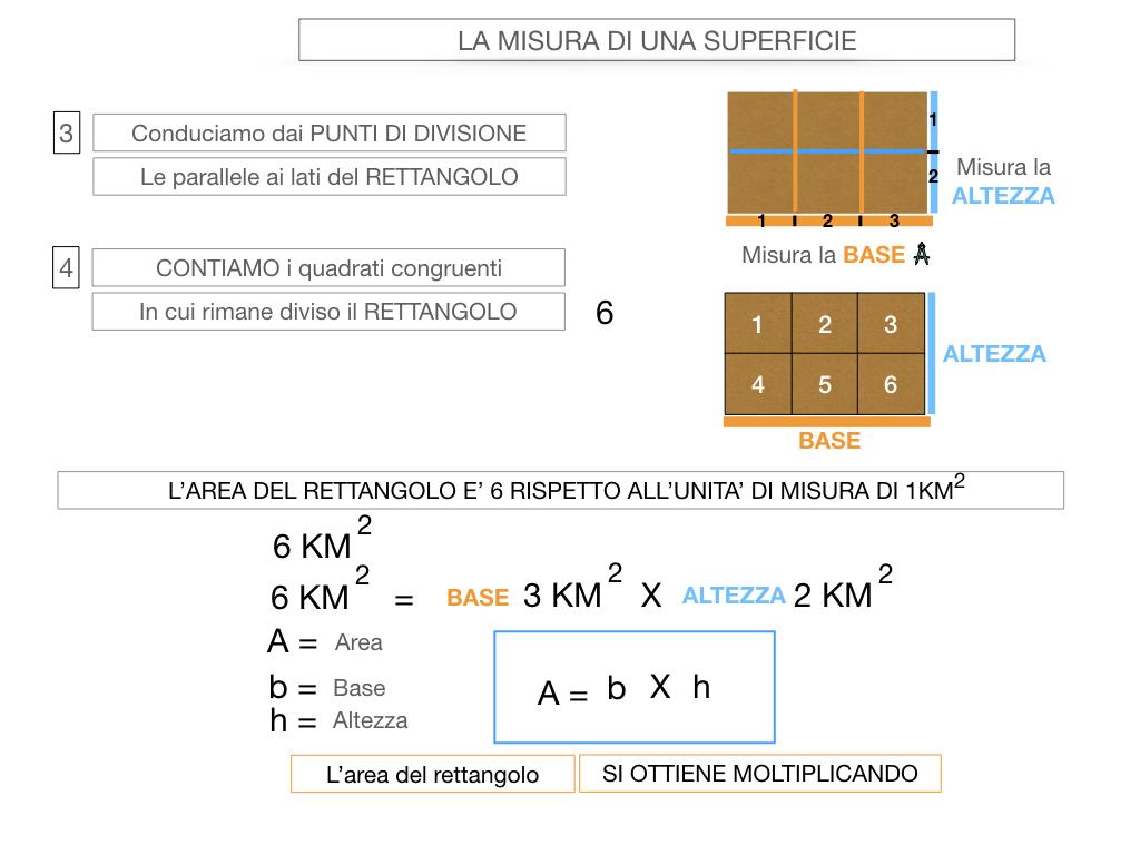 3. L'AREA DEL RETTANGOLO_SIMULAZIONE.043