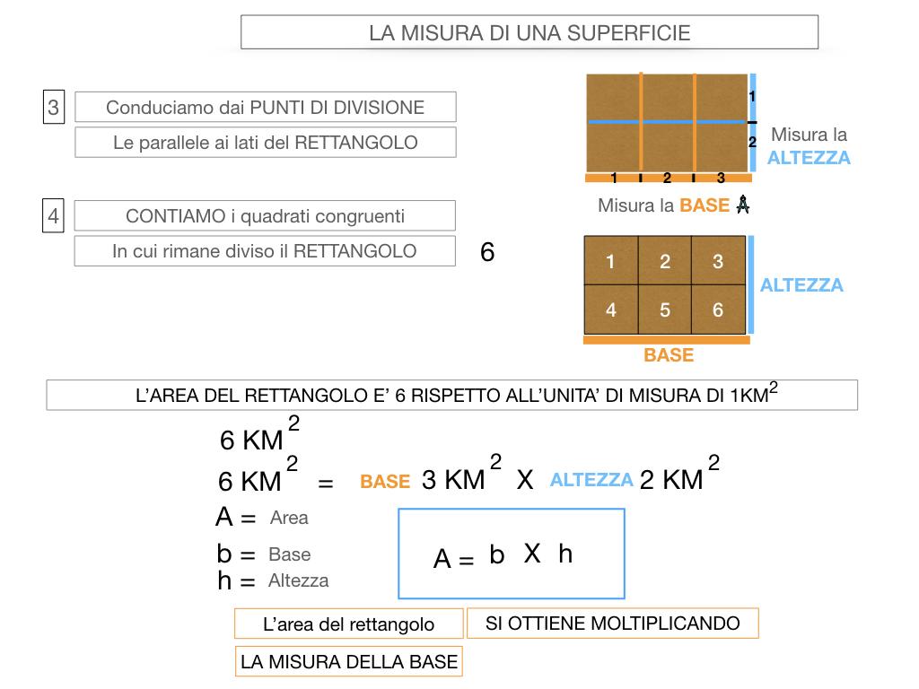 3. L'AREA DEL RETTANGOLO_SIMULAZIONE.044