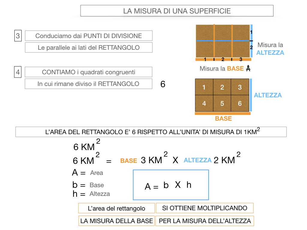 3. L'AREA DEL RETTANGOLO_SIMULAZIONE.045