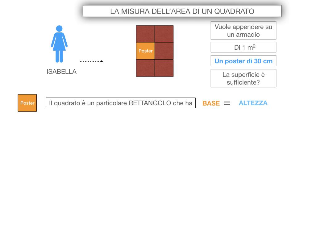 4. L'AREA DEL QUADRATO_SIMULAZIONE.009
