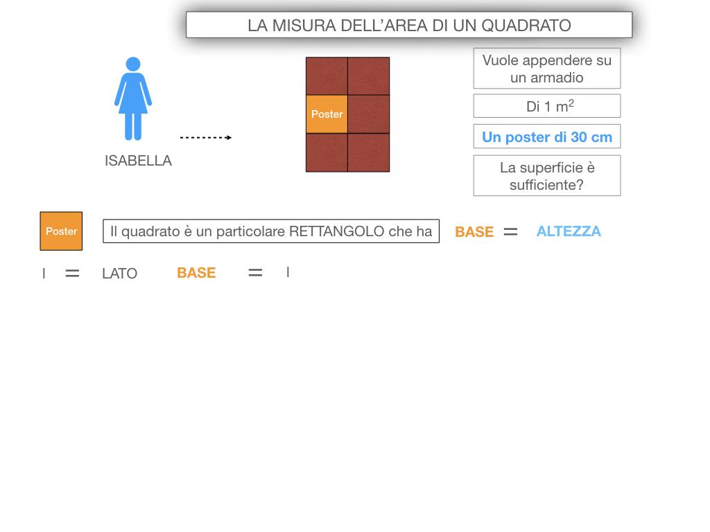 4. L'AREA DEL QUADRATO_SIMULAZIONE.011