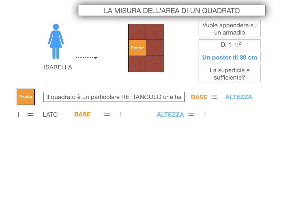 4. L'AREA DEL QUADRATO_SIMULAZIONE.012