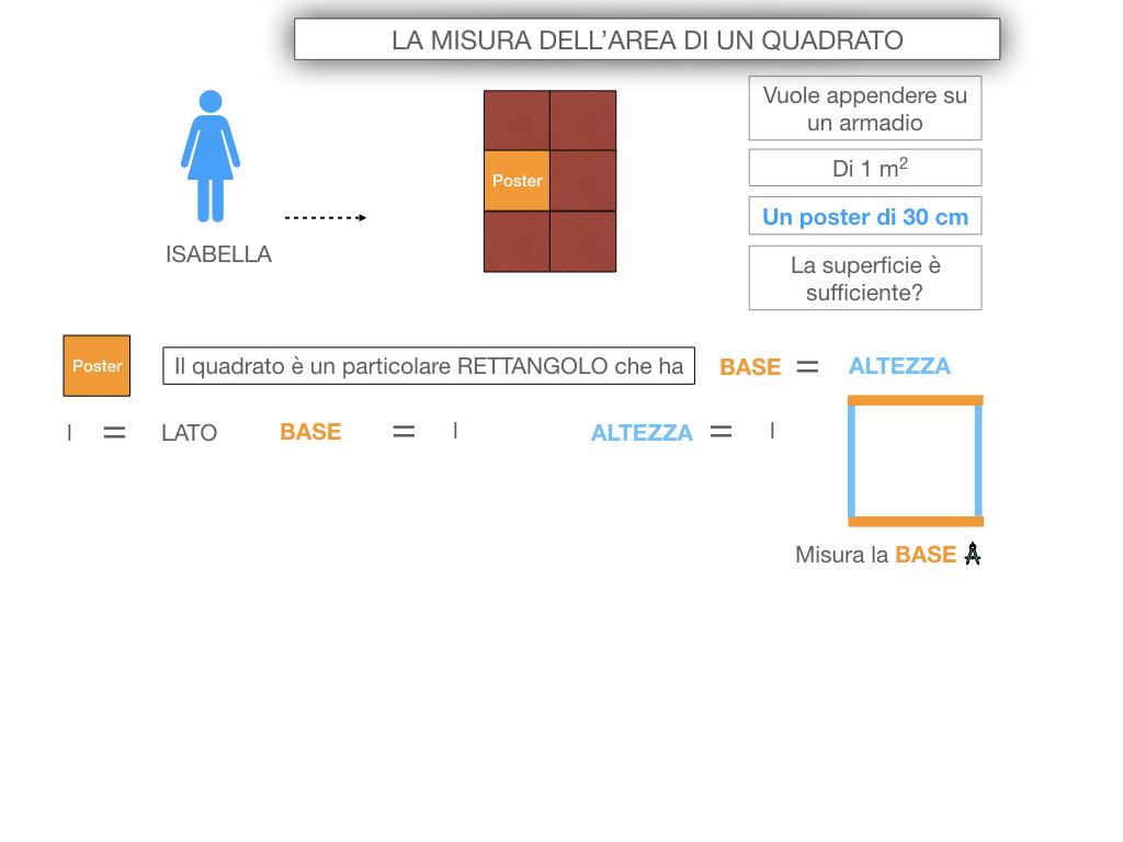 4. L'AREA DEL QUADRATO_SIMULAZIONE.013