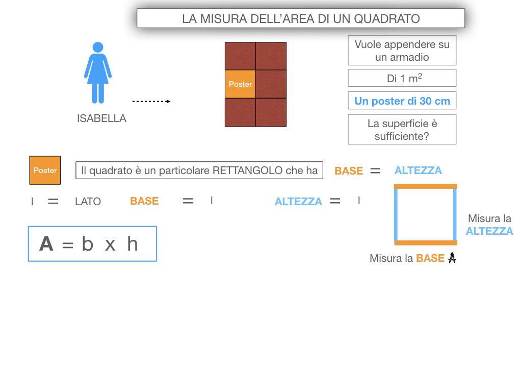 4. L'AREA DEL QUADRATO_SIMULAZIONE.015